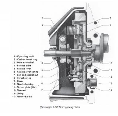 BF-1081 - Image 2